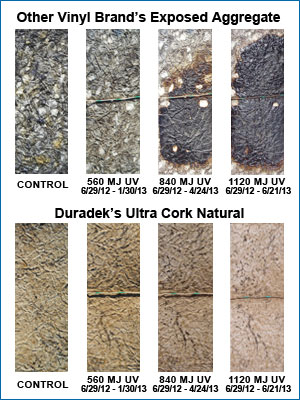 Image showing a comparison of Duradek products to other suppliers after exposure to elements